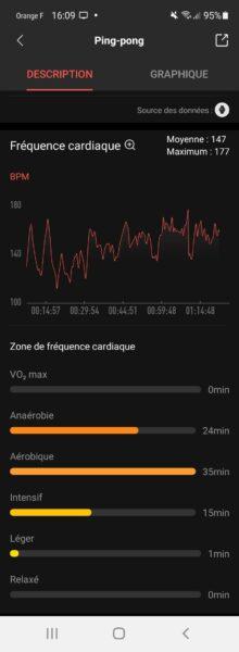 Screenshot 20210924 160932 Zepp 220x600 - Test de la Huami T-Rex Pro : la montre connectée aux dents longues